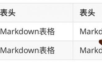 Markdown插入表格语法就这么简单