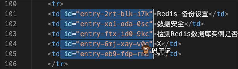 VSCode列选择快捷键
