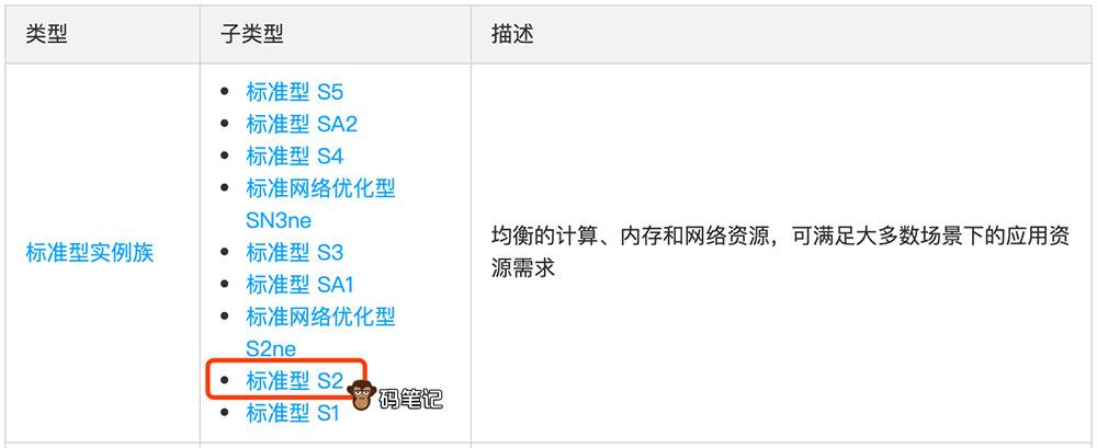 腾讯云服务器标准型S2实例