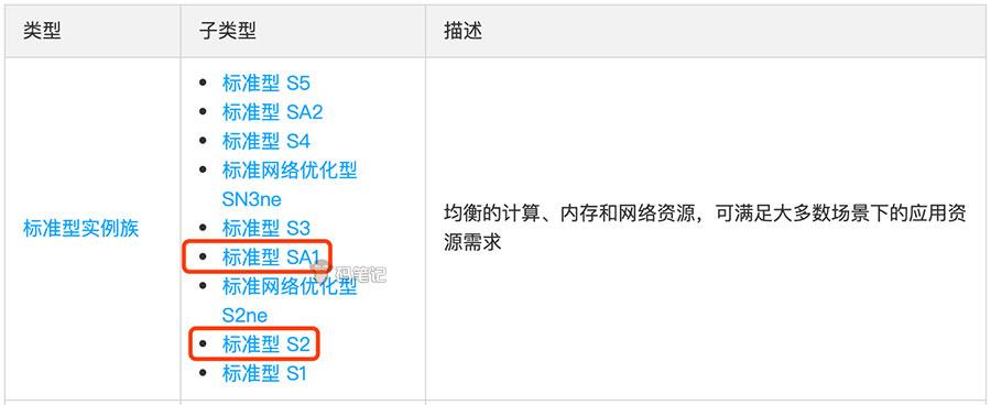 腾讯云服务器标准型SA1和S2区别