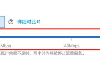 腾讯云服务器按流量计费带宽是多少?