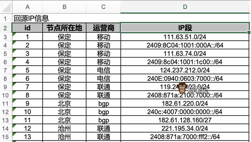 百度云CDN回源IP地址段