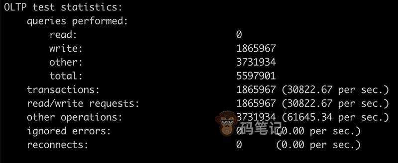 阿里云MySQL数据库三节点企业版测试结果